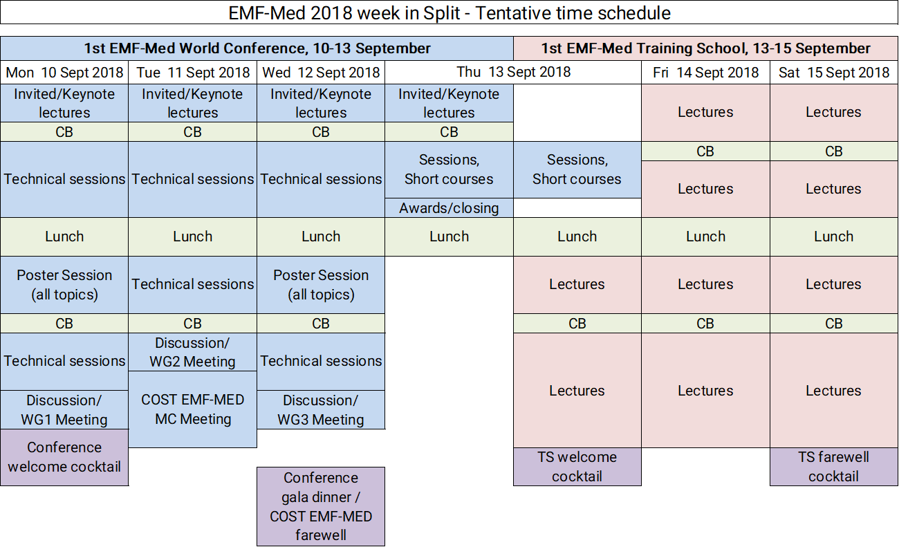 EMF-Med Week Split - tentative time schedule
